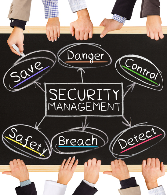Magento Security Breach Response Planning
